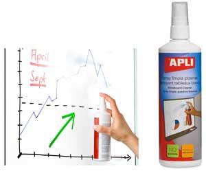 Spray limpia-pizarra blanca 250 ml
