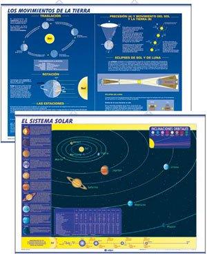 Movimiento tierra / sistema solar