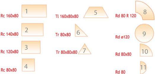 Mesas modulares para formar conjuntos a medida detalle 2