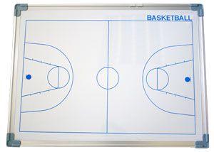 Pizarra técnica baloncesto