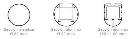 Sección