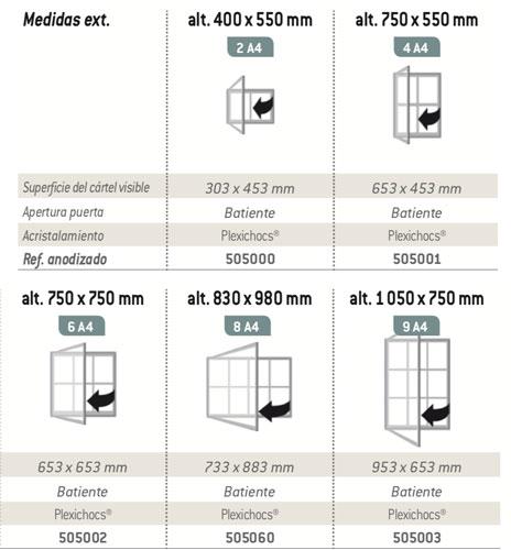 Vitrina Exterior TRADI aluminio detalle 1