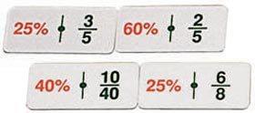 Doble dominó fracciones/porcentajes - fracciones/puntos