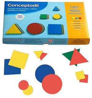 Conceptodil