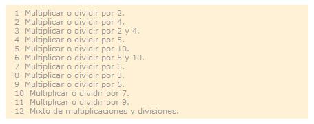 Ver índice Index