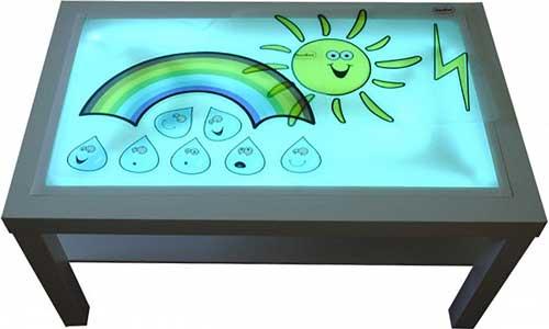 Mesa de luz detalle 6