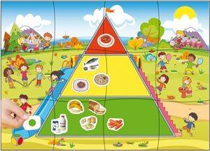 Pirámide de la buena alimentación