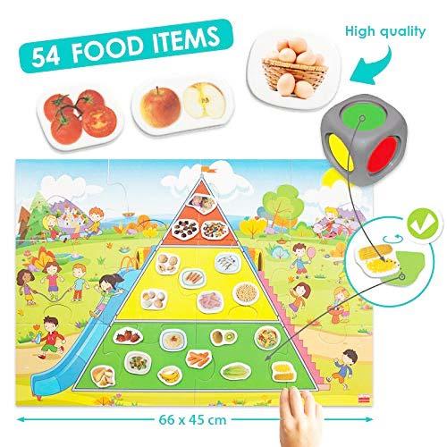 La pirámide de la buena alimentación