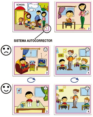 Solución de conflictos: en casa