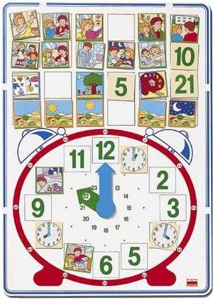 El tiempo y el reloj magnético