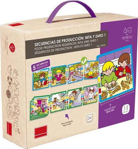 Secuencias Producción alimentos 1 detalle de la caja