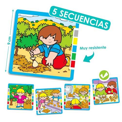 Secuencias Producción alimentos 1