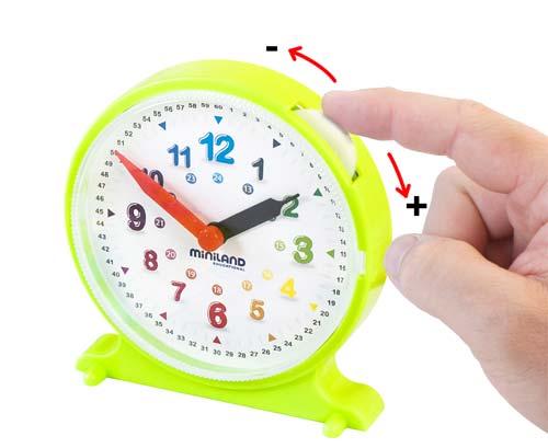 Activity clock detalle 2