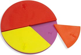 Fracciones círculos 60 piezas