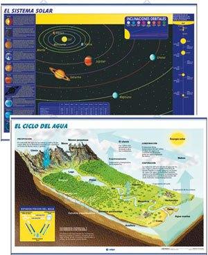 El sistema solar / ciclo del agua