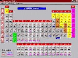 Química fácil detalle