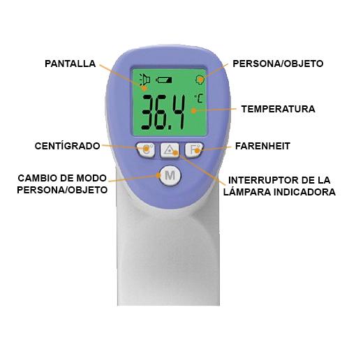 Termómetro manual infrarrojo sin contacto detalle 3